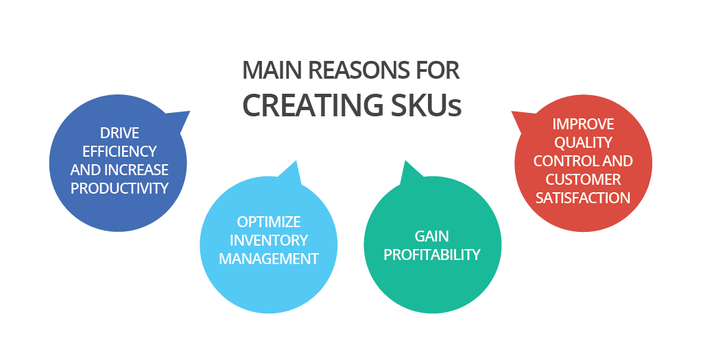 Why creating SKUs